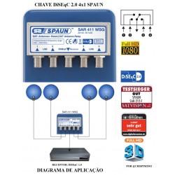 CHAVE DISEQC 2.0 4X1 SPAUN - MOD. SAR 411 WSG
