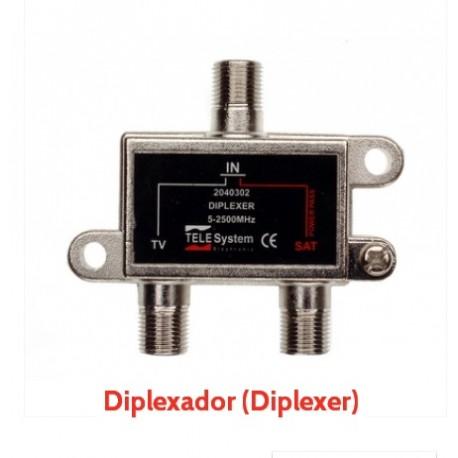 cc06df233 Diplexer Telesystem - Combinador UHF / VHF + Sinal Satélite - E-shop ...